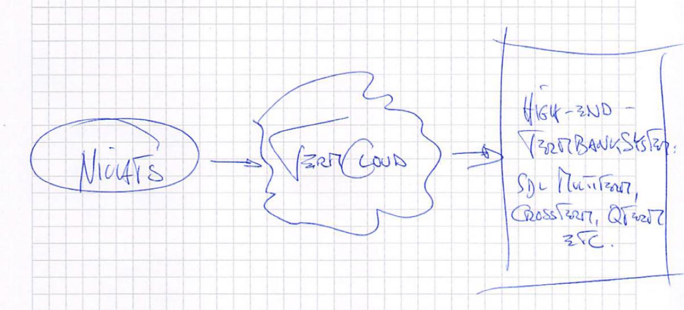 TermCloud als einfach zugängliche Lösung